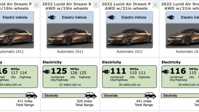 Lucid Motors Air takes EPA electric automobile operation climax from TeslaNo ratings yet.